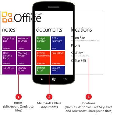 [Tutorial] Como transferir arquivos do Office do PC para seu Windows Phone e vice-versa?