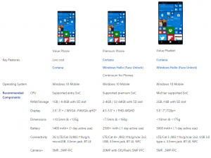 windows10-specs