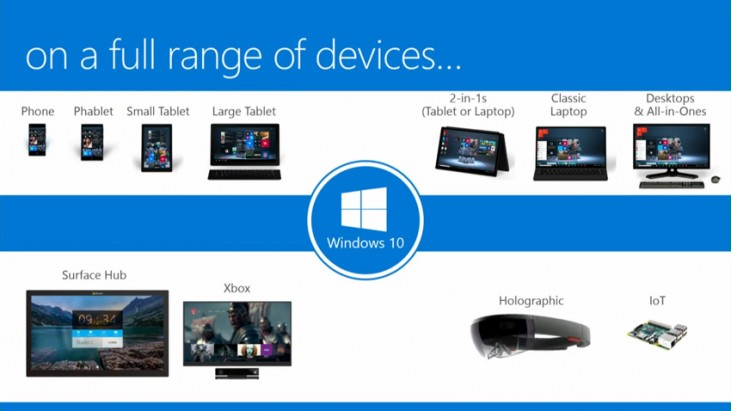 windows 10 devices full