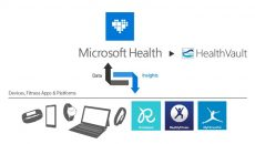 Chega ao fim o Microsoft HealthVault Insights para Android, Windows e iOS