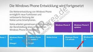 Nokia_lumia_Dokument