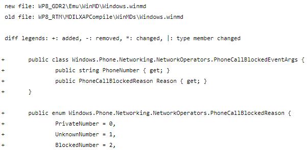 Bloqueio de chamadas windows phone 8 codigo fonte SDK