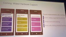 O Windows Phone 8.1 irá suportar mais hardwares inclusive os criados para rodar Android