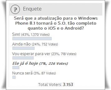 resulto enquete o windows phone 81 e tao completo quanto o android e ios