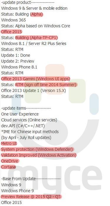 windows phone 9 em 2015 img1