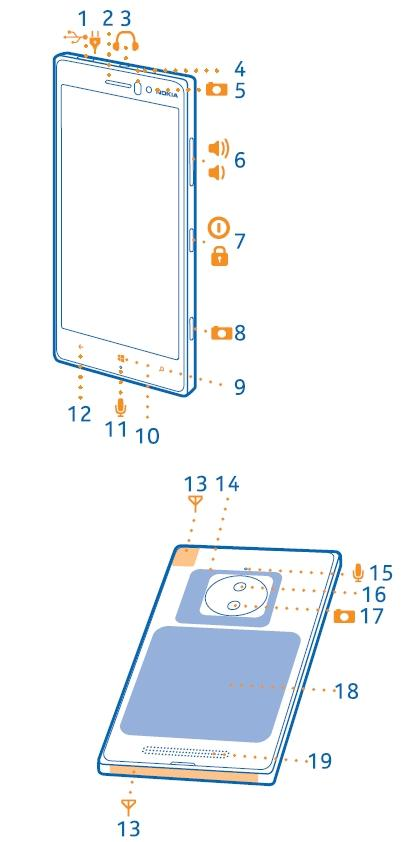 Nokia Lumia 830 homologado pela ANATEL img11