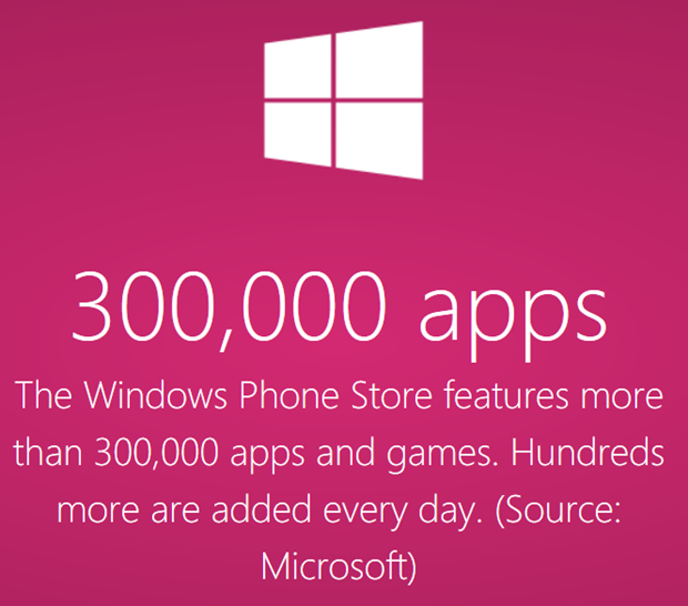 windows phone store 300000 apps jogos