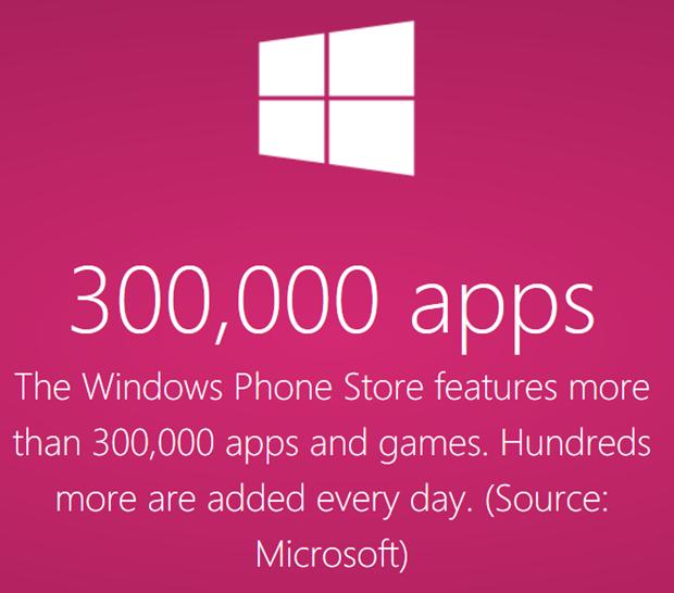 windows phone store 300000 apps jogos