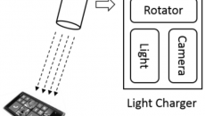 Tecnologia da Microsoft permitirá o carregamento de celulares por luz