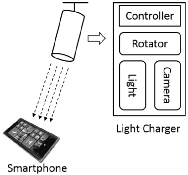autocharge microsoft research 1
