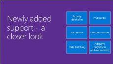 Apresentação de slides revela como será o app de monitoramento de atividades no Windows 10 para smartphones