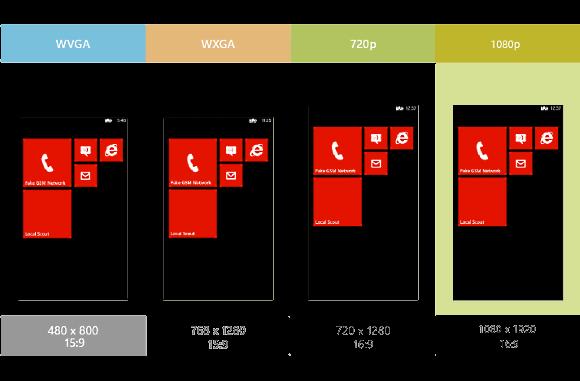 [Desenvolvimento] Como obter a resolução da tela do dispositivo via C#