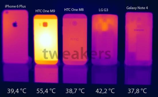snapdragon 810 test benchmark aquecimento