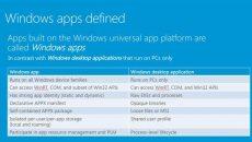 Os apps Universais do Windows serão chamadas apenas de…