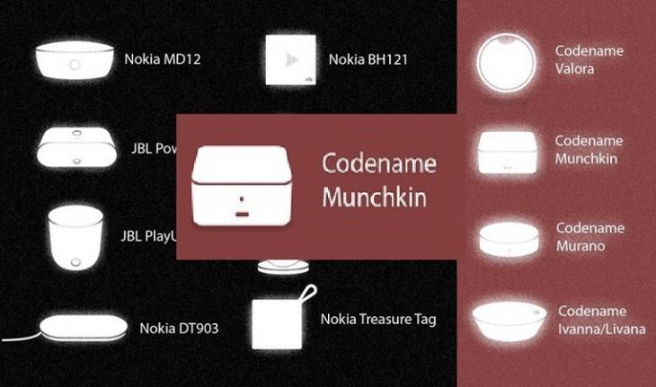 Supostos novos acessórios para os Lumias 950 e 950 XL