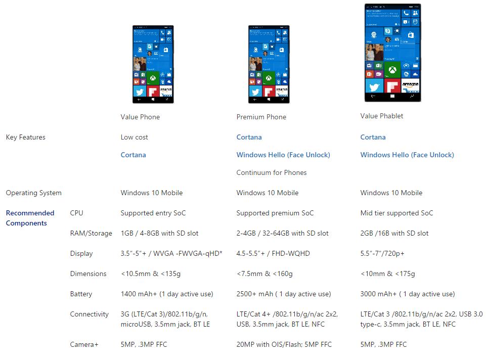 windows10-specs