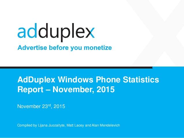 adduplex novembro 2015 header