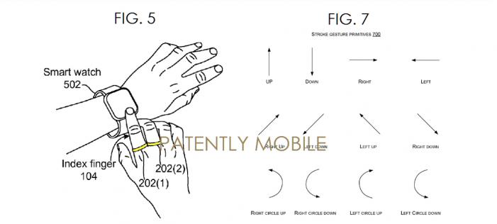 Patente de um smartring da Microsoft