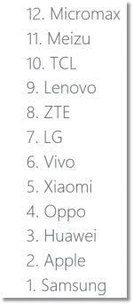 Lista das 12 empresas que mais vendem smartphones no mundo