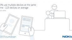 [Rumor] Nokia pode lançar dispositivo com Continuum?