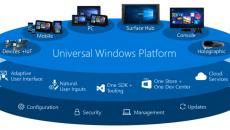 [Vídeo] Fim da linha para o Windows Phone #63 Resumo da Semana
