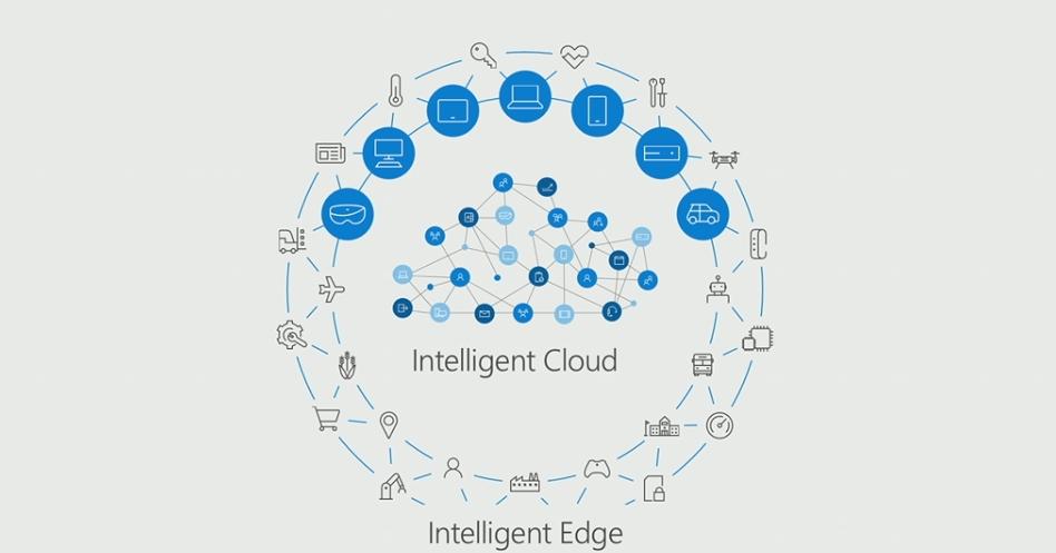 Confira os 10 principais tópicos abordados no 1º dia da Microsoft Build 2017