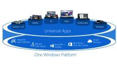 Ficou mais fácil criar janelas nos Aplicativos Universais do Windows