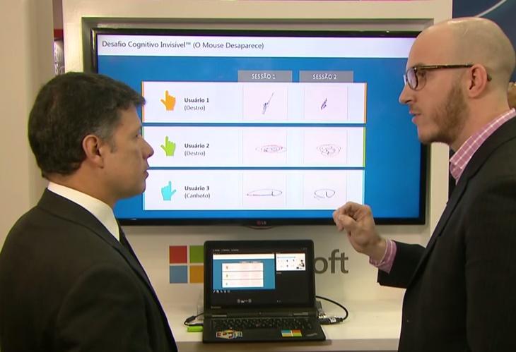 Tecnologia de IA da Microsoft ajuda na segurança das transações bancárias via celular