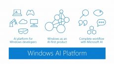 Microsoft anuncia plataforma de Inteligência Artificial para o Windows
